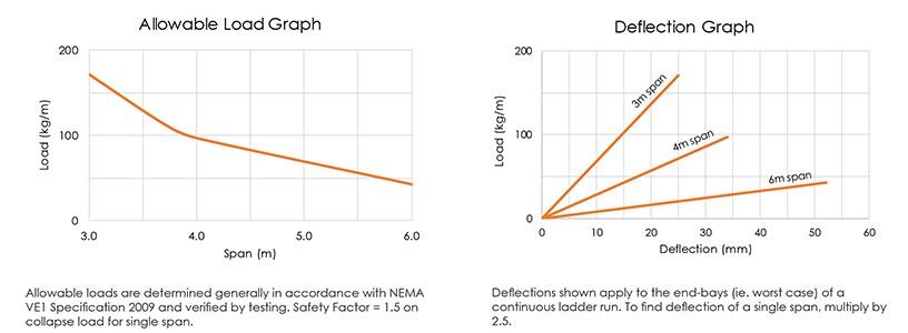 sl65-graph